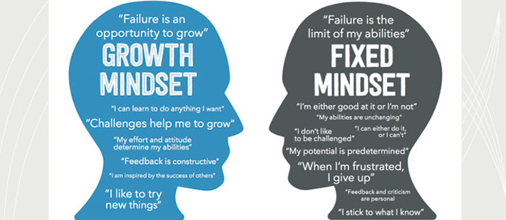 two heads illustrating the difference between growth mindset and fixed mindset.